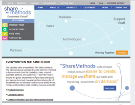 ShareMethods