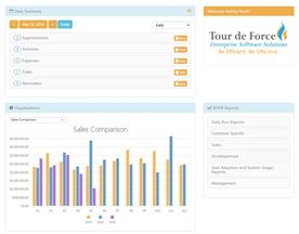 Tour De Force CRM
